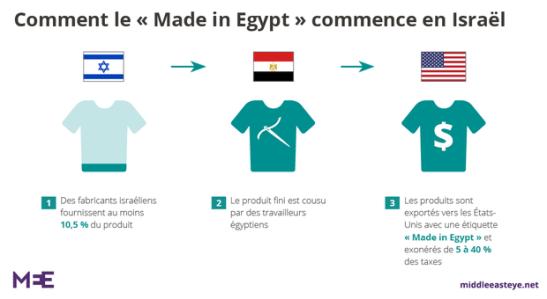 egypt-us-trade-FR(1)