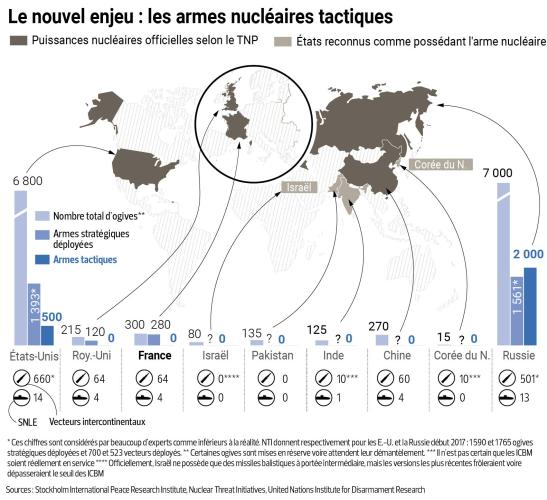 nucleaire_tactique