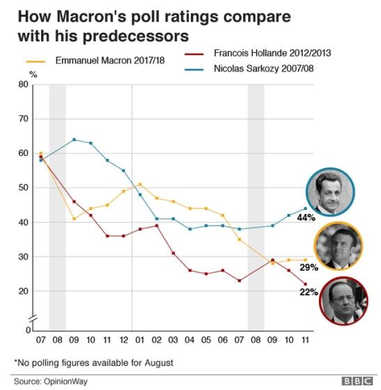 Macronpop