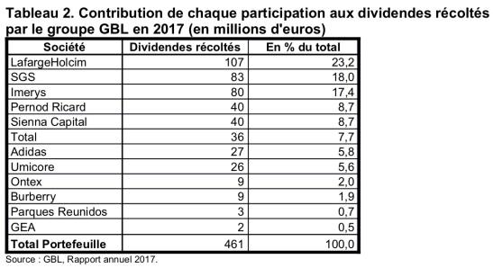 dividendes1