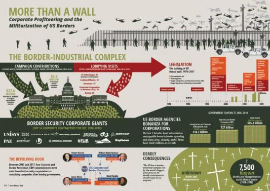 more-than-a-wall-report-infographic 1